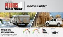 Pedders Weight Matrix